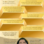 Investing in Gold [Infographic]