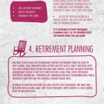 Steps to Financial Planing [Infographic]