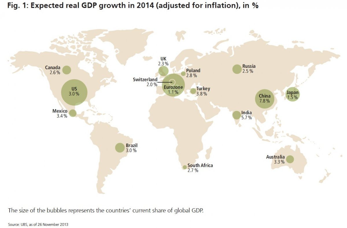 World GDP 2014