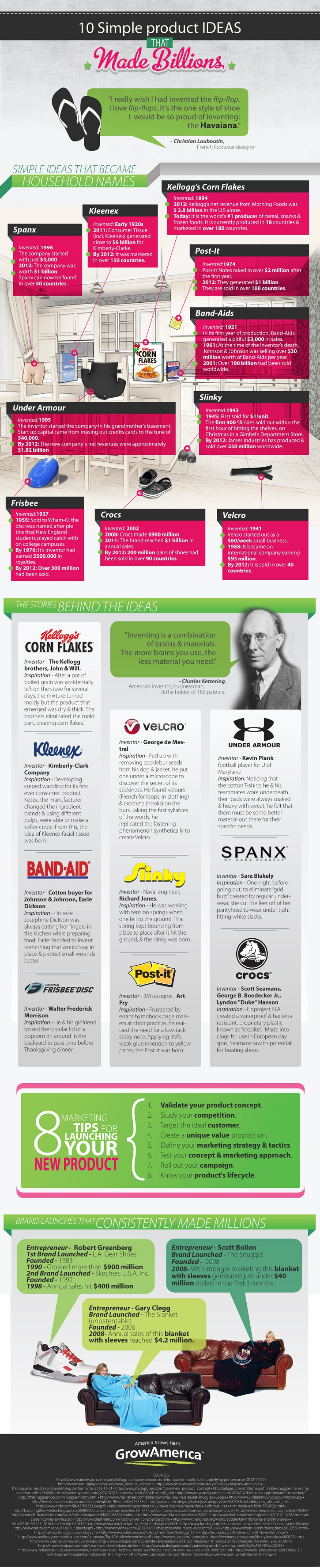 product ideas which made billions