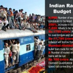 Rail Budget 2014 highlights