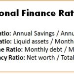 Personal Finance Ratios which you need to evaluate